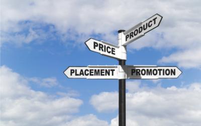 Small Business Digital Marketing…Where do I start?